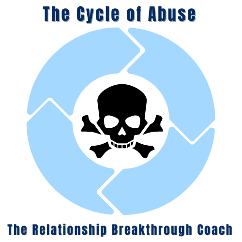 Relationship Breakthrough Coach Cycle of Abuse Relationship Abuse Life coaching
